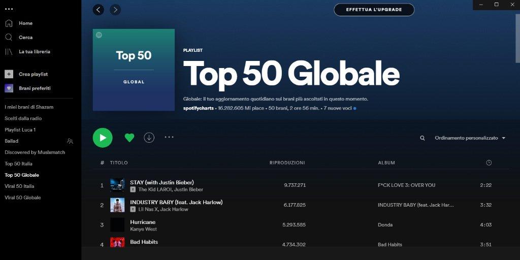 Migliori app per sentire musica sul pc Spotify